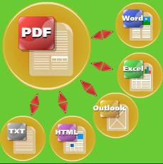 PDF'den Word'e