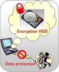 Fujitsu MHZ CJ: AES şifrelemeli sabit disk