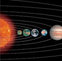 Güneş sistemi parmaklarınızın ucunda