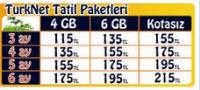 TurkNet Tatil Paketleri'nin tarifeleri