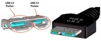 Mini USB 3.0: Yeni standardın küçük kardeşi