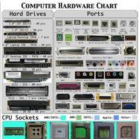 Tüm PC donanımları bu posterde birleşti
