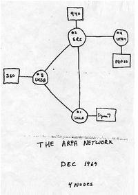 ARPA'dan DARPA'ya neler olacak?