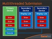 DirectX 11: En önemli yenilikler - II