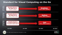 Mobil DirectX 11 devrimi ne zaman başlıyor?
