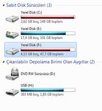 Sürücü harfleri & NTFS
