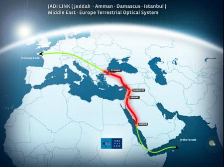 Türkiye yeni İpek Yolu'nda