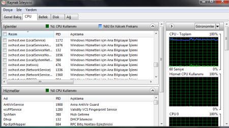 CPU kullanımı