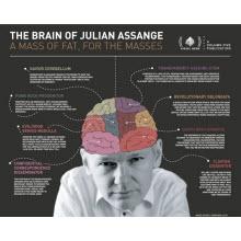 Wikileaks'ın gizli belgeleri sızdırması