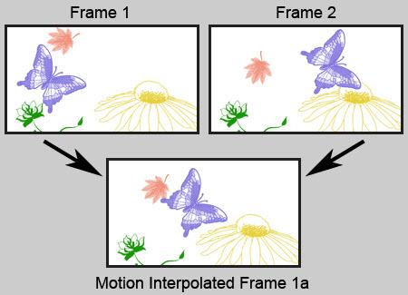 Film için Motion Interpolation