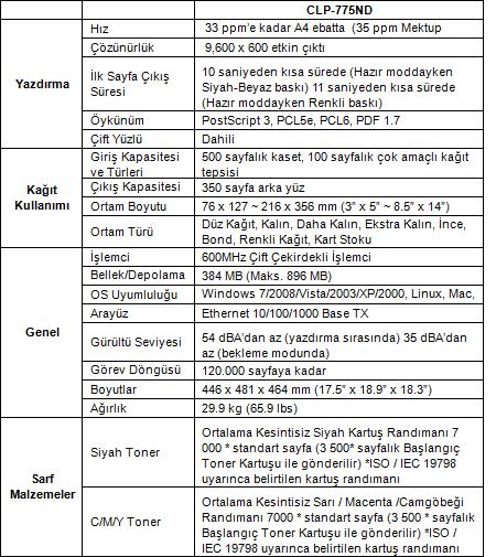 Teknik özellikler