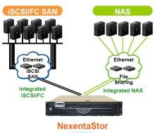 Nexenta'nın Storage Spaces'a eleştirileri