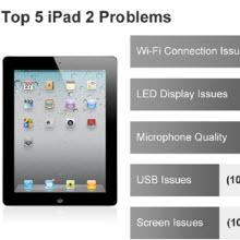 iPad 2'de en çok can sıkanlar