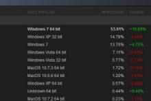 64-bit Windows 7 fırtınası!