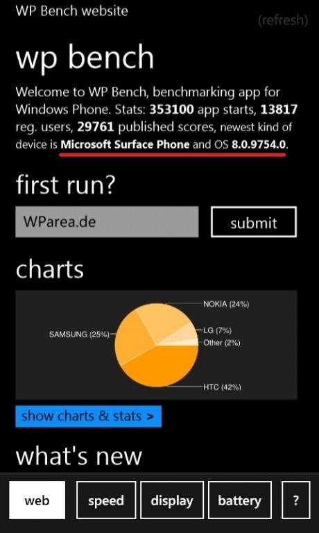 Microsoft'tan kimsenin beklemediği sürpriz!