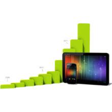 Android'in 5 senelik büyük başarısı