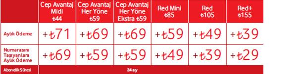 8X'in Teknik özellikleri ve fiyat tabosu