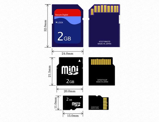 SD kart boyutları, doğru SD kartı seçmek