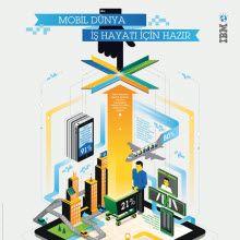 IBM mobil çözümleriyle gelecek elimizde!