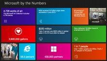 Windows 8 gibi web sitesi!