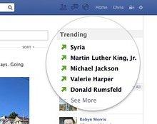 """Facebook """"Trending Topics"""" işlevini test ediyor!"""