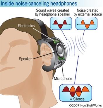 Gürültüleri engelleyin