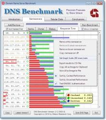 DNS'lerin hızını test edin, en hızlısını seçin!