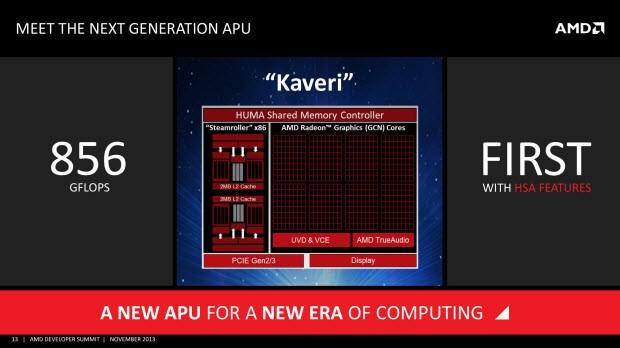 AMD'nin Kaveri APU'su, yeni masaüstü PC'ler ve...
