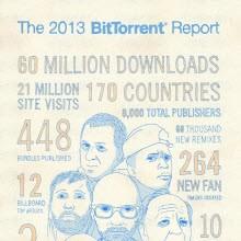 BitTorrent Bundle'dan etkileyici perfromans!