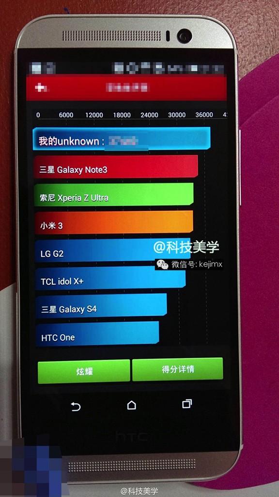 Yeni HTC One'ın hız testleri sızdı!