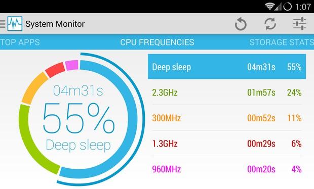 System Monitor ile takip, BetterBatteryStats ile..