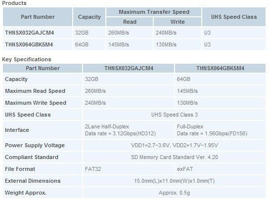 Toshiba'dan dünyanın en hızlı microSD kartı!