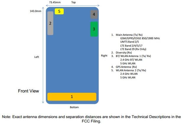 Bu SM-G870A, Galaxy S5 Active'e dönüşebilir!