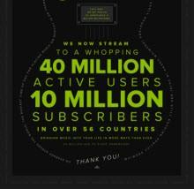 Spotify, 10 milyon ücretli aboneye ulaştı!