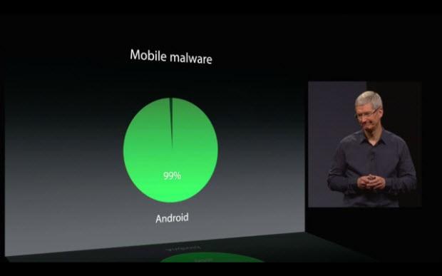 Cook'tan Android'i yaralayacak taşlar!
