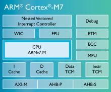 ARM'nin yeni işlemcisi robotlara girecek!