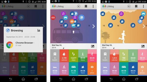 Lifelogging, parlak ekran ve Remote Play