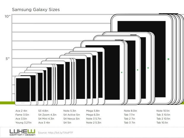iPhone ve Android'i daha iyi yapan 5'er şey!