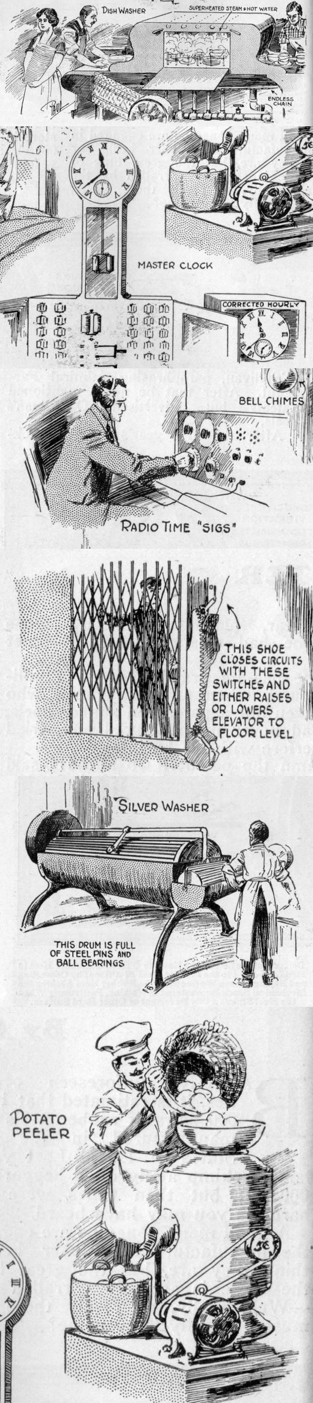 1920 yılının ileri teknolojisi işte böyleydi!