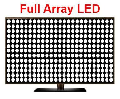 LED ve Plazma ekranlar
