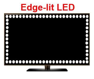LED TV'lerde kullanılan ışık düzenlemeleri