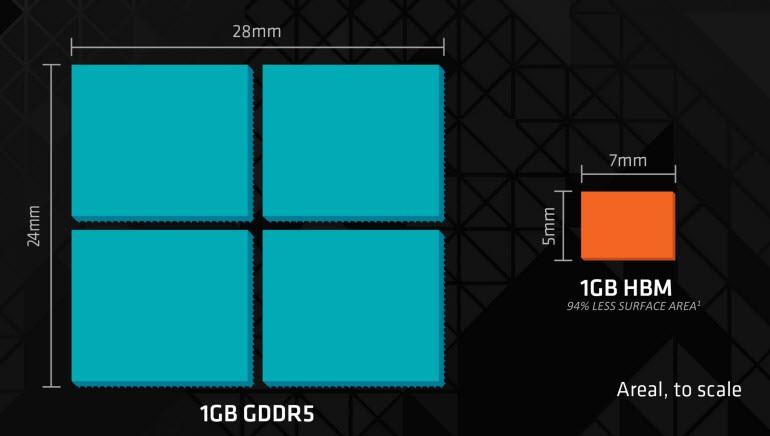AMD'nin amiral gemisi Radeon'u etkiledi!