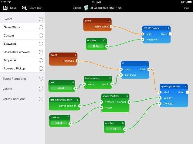 Toy Engine ile iPad'de kendi oyununuzu yapın!