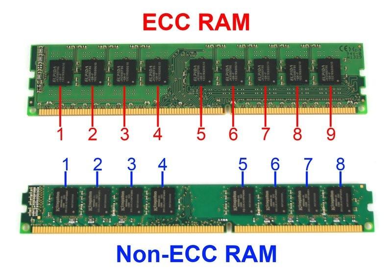 ECC ve Non-ECC