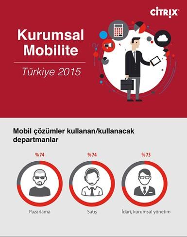 Şirketler mobiliteye yönleniyor
