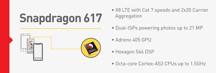 Snapdragon 430 ve 617 duyuruldu!