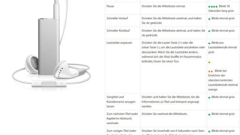 Apple'ın 5 tasarım felaketi!