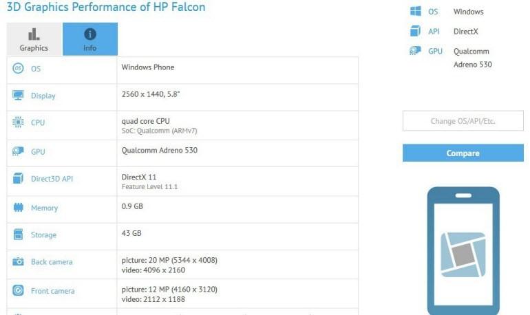 Windows 10'lu Falcon MWC 2016'da geliyor!