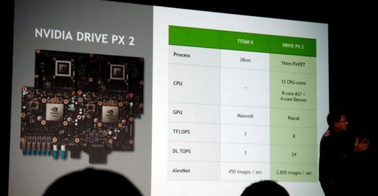 Nvidia'dan otomobiller için süper bilgisayar!