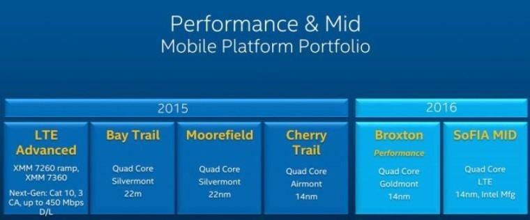 Intel, Atom işlemci planlarını iptal etti!